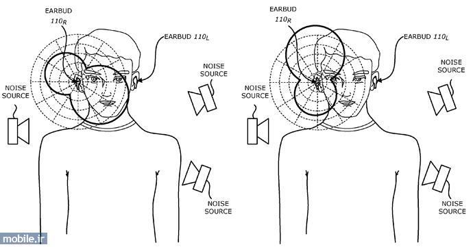 Apple US20150245129 Patent